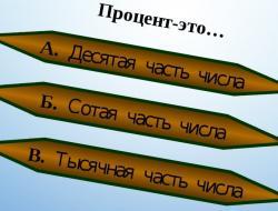Исключённая из Госреестра СРО Ассоциация «ОСТЭК» перечислила десятину своего КФ, а «ЦСЭ-статус» – вообще сотую часть!