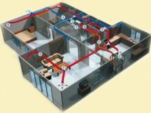 Система принудительной вентиляции